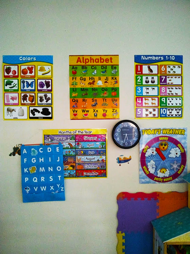 Alphabet, colors, and numbers learning charts on wall